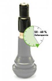 330770 DS-P foukací čepička na ventily ALLIGATOR